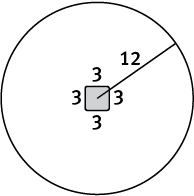 A shaded square with side length 3 inside a circle with radius 12.